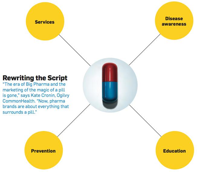 fea-pharma-01-2013 (1)